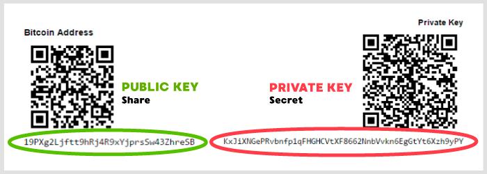 privat og offentlig noegle cryptocurrency